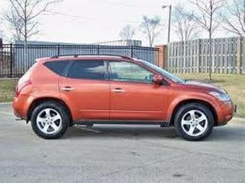 Car Dealerships In Toledo Ohio For Bad Credit