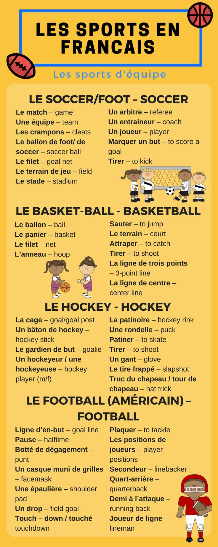 Here's a great poster of French sports vocabulary - the team sports edition! Check out campt.ca/blog for more!