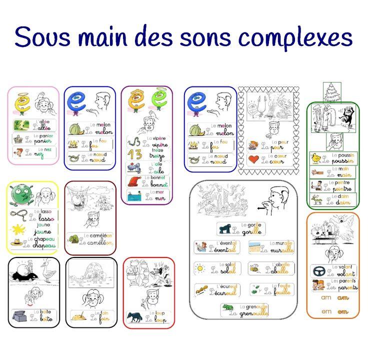 SousMainSonsComplexes.jpg (1074×1055)