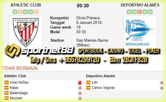 Prediksi Skor Bola Athletic Bilbao vs Deportivo Alaves 8 Jan 2018 Liga Spanyol di San Mamés Barria (Bilbao) pada hari Senin jam 00:30 di siarkan langsung di bein Sport 3
