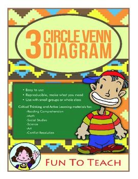 This is a simple yet effective Graphic Organizer with 3 circles.  There is one black line graphic organizer in this pack.  Students use this generic 3 Circle Venn Diagram graphic organizer to respond to literature.  Compare and contrast 3 characters in a story, 3 different settings, or 3 events. $