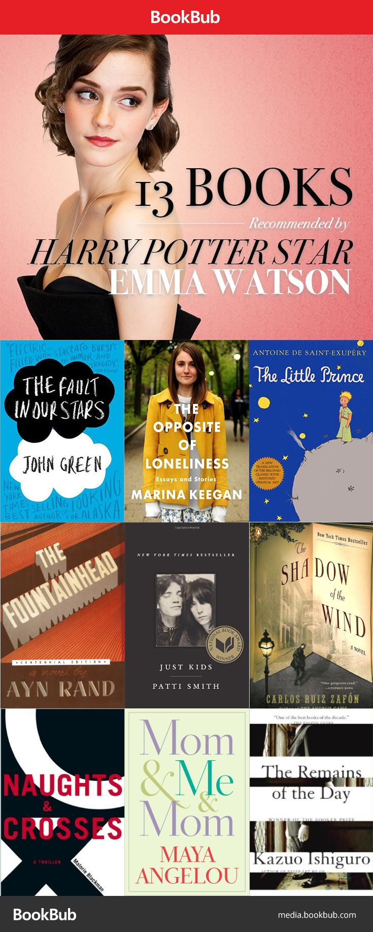 13 Books Recommended by 'Harry Potter' Star Emma WatsonStephanie Biediger