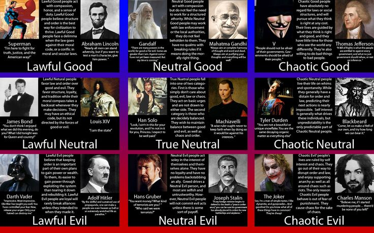 [lawful, neutral, chaotic] x [good, neutral, evil] x [fiction, reality]