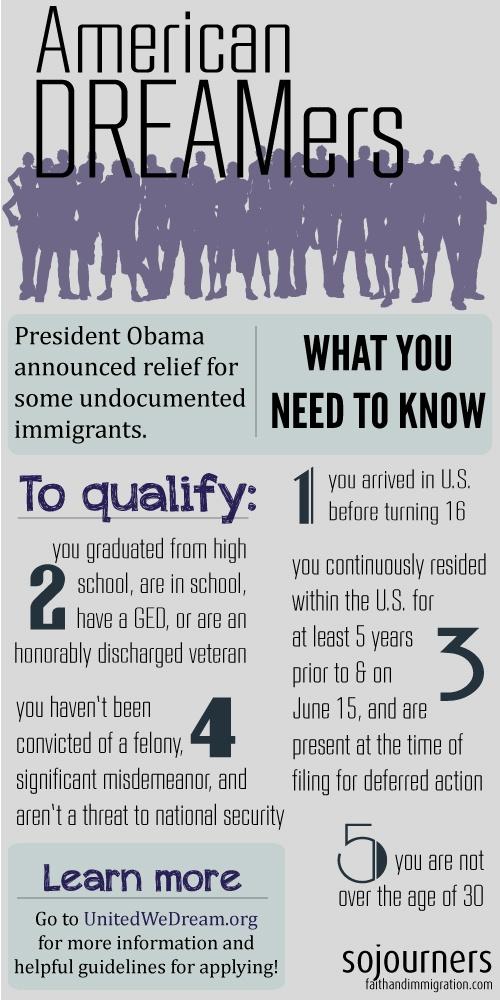 7 best Immigration Reform images on Pinterest Immigration reform - best of undertaking letter format for immigration