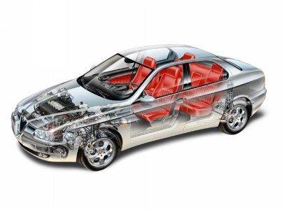 Alfa Romeo 156 1997. - 2006. http://mlfree.com/alfa-romeo-156-1997-2006/