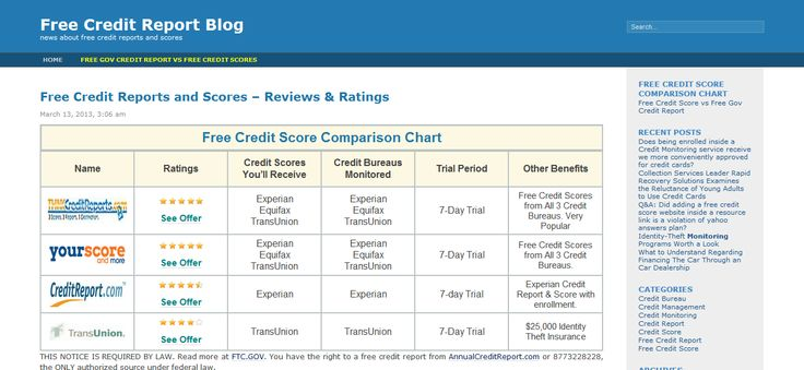 Epic battle between free credit report vs free credit score. Gov report wins or loses? >> free credit score gov --> http://freecreditreportblog.net