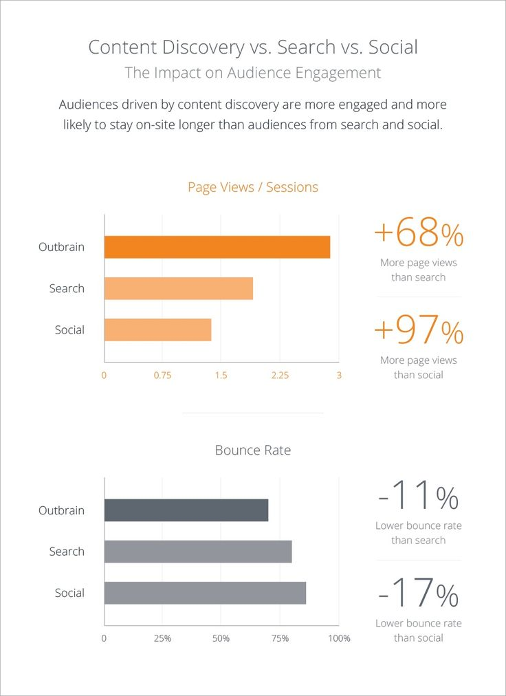 84 best Google Analytics For Small Business images on Pinterest - best of api blueprint url parameters