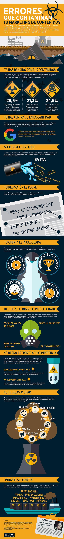 #Infografia Errores que dañan tu estrategia de contenidos vía @cdiazsoloaga