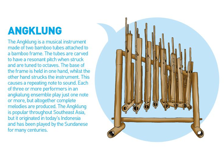 Angklung (Tradisional Musical Instrument)by realrizky
