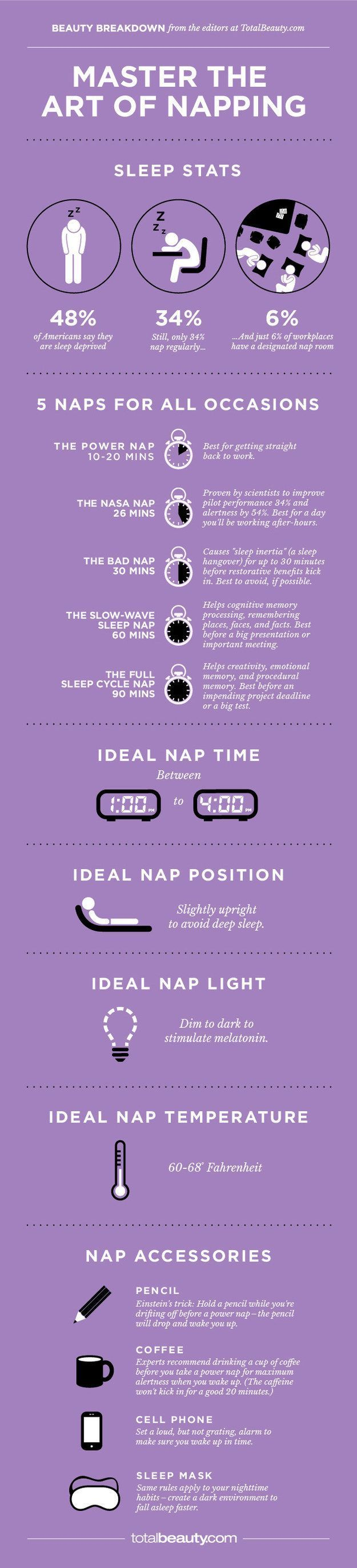 Consider supplementing your nightly rest with naps. | 18 Charts That Will Help You Sleep Better