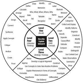 16 best Literacy Center Rotations images on Pinterest