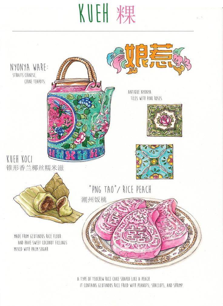 Behance : Nyonya & Kueh Illustration by Ong Siew Guet