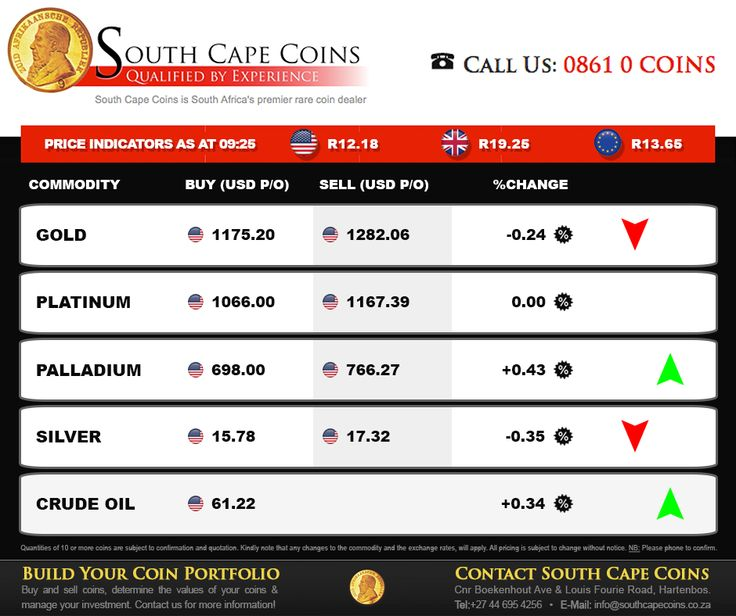 #FOREX and #Commodities Price Indicators as at 2015-06-24 09:25 For more information about our products and services enquire now at Web: http://anapp.link/5D0 or Mobile: http://anapp.link/5D1. #SouthCapeCoins #gold #investment https://www.facebook.com/SouthCapeCoins/photos/pb.209332529077352.-2207520000.1435221808./999992976677966/?type=3