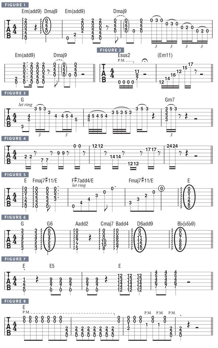 Joe Satriani Master Class Satch Shows You How to Express