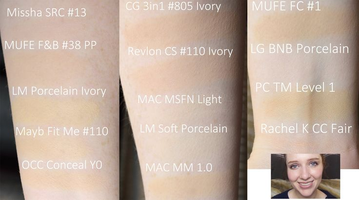 Mac Face And Body Foundation N1 C1 Google Search Fair