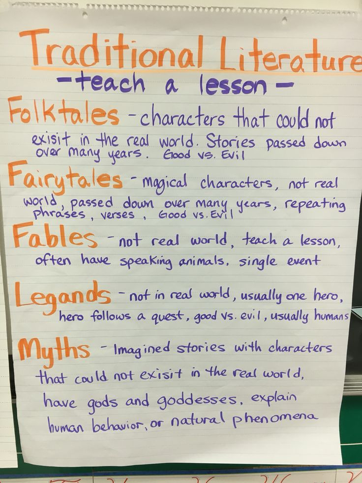 Traditional Literature anchor chart folk tales fairy tales myths and legends