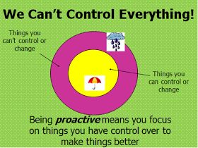 Confessions of a School Counselor: Be Proactive! Habit 1