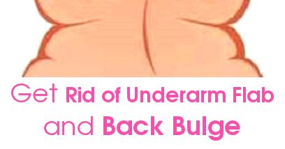 The Underarm Flab and Back Bulge distorts the body shape of many women. It also makes it very uncomfortable wearing a bra. Many, people h...