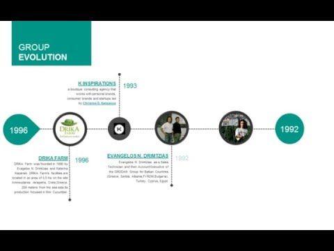 DKG GROUP EVOLUTION 1992 - 2015 - YouTube