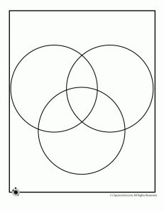 3 Circle Venn Diagram Template  IDEA: Use for conflict resolution between three friends... how they are similar and yet different
