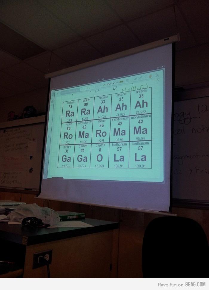 Cool Chemistry teacher: Lady Gaga, Funny Stuff, Humor, Chemistry Teacher, Teachers, Science