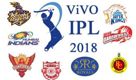 Vivo IPL T20 2018 Full Teams Squads & Players Lists. Get Here Full IPL 11th Season Team pLayers Lists With Each Captain Names and Coaches With PDF Files Download. Well on 27th of January Indian Premier league 11th Season Live Auction Aired. It was Live on Many Popular Websites and Online on Different Tv Channels …