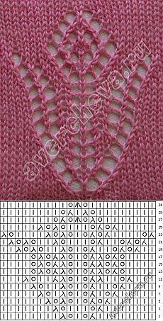 Цветочный мотив на фоне чулочной вязки | каталог вязаных спицами узоров