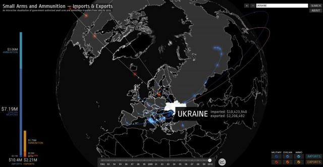 Визуализация данных о торговле оружием от Google представляющая интерес не только для аналитиков, но и для программистов