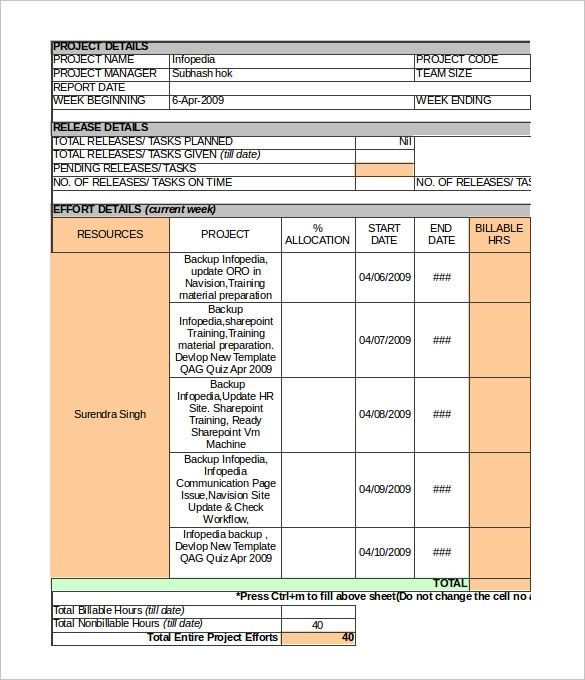 Weekly Report Template Report Template Project Status Report