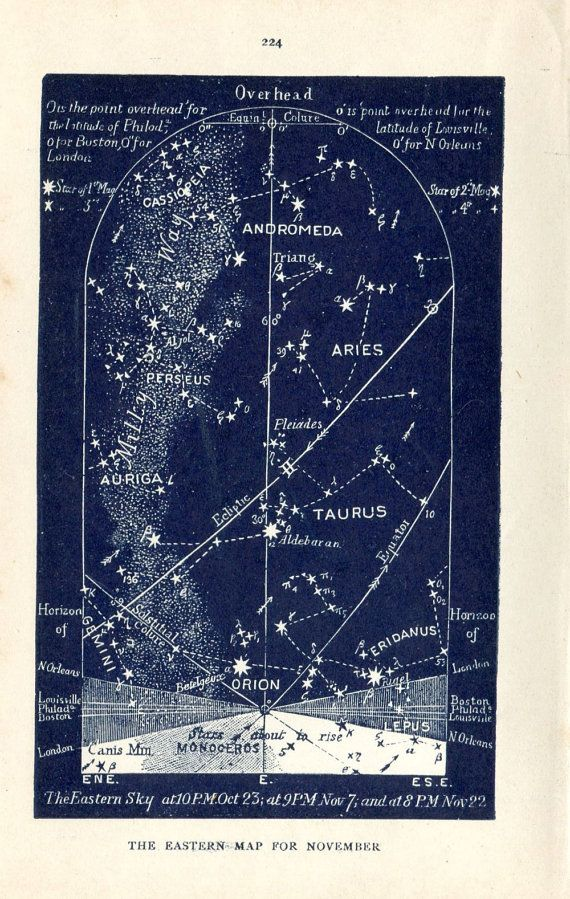 1883 The Sky Of November Set Of Four Astronomy By Carambasvintage 50 00 Star Chartconstellationsastronomythe Skychartsnovembermaps