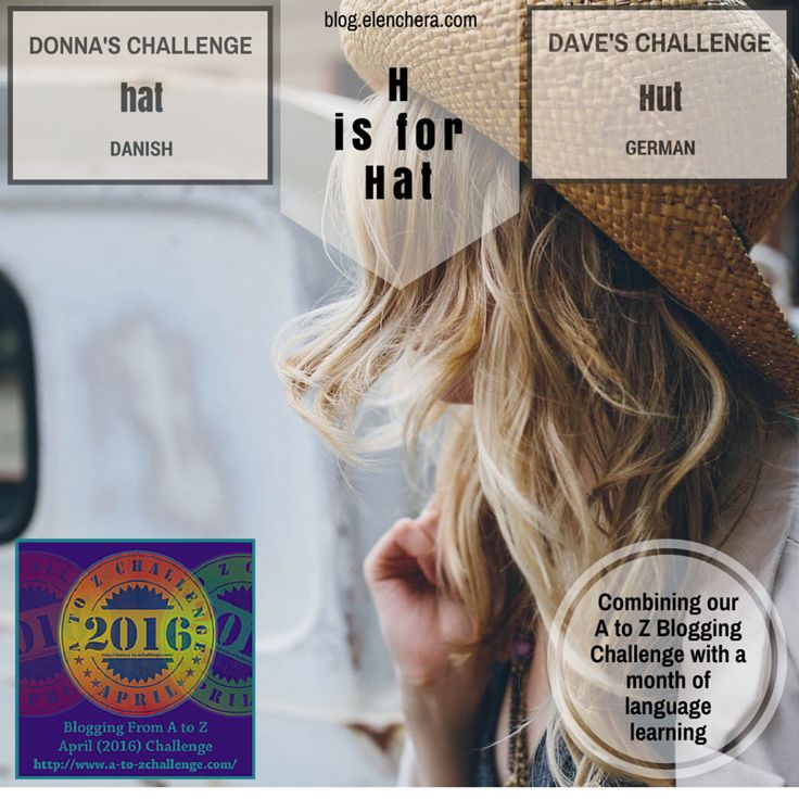 A to Z Blogging Challenge: H is for Hat #atozchallenge