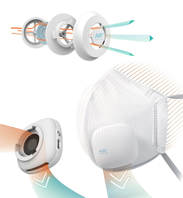 Air+ Smart Mask on Behance