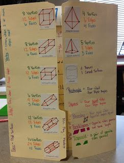 The 4th Grade May-niacs: Math Review Folder Like how the folder was used-adapt for HS Geom...