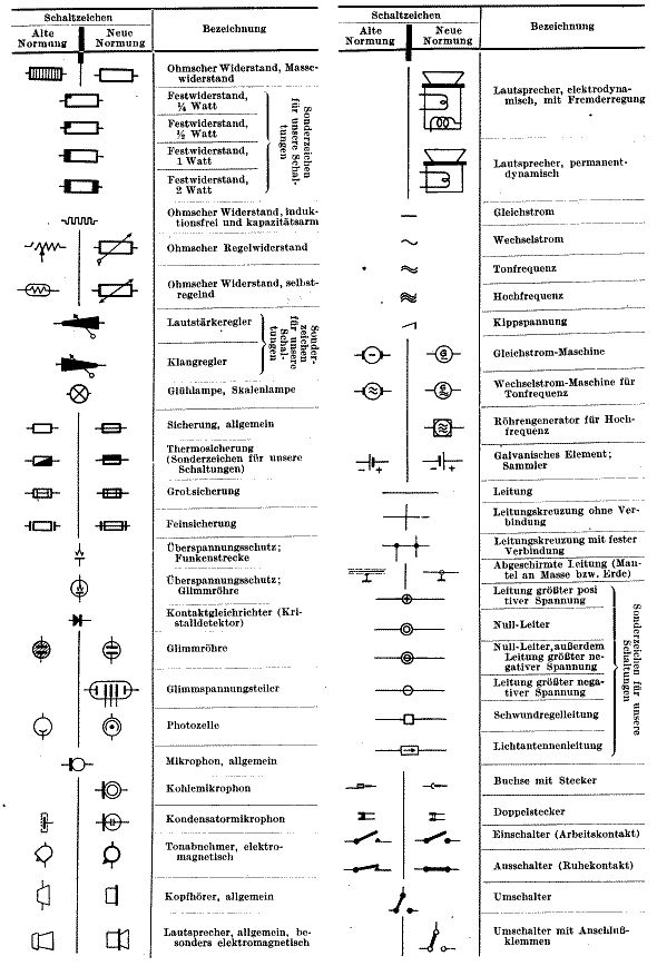 For Beginners  Reading Schematics  Circuit Diagrams  Part
