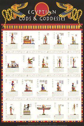 Egyptian Gods and Goddesses  faces  description | Poster Egyptian Gods & Goddesses