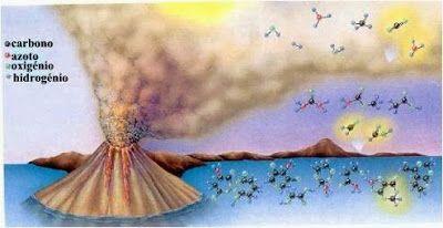 ciencia biologica: Origen de la vida