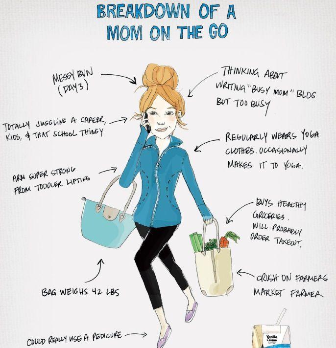 Busy mama!
