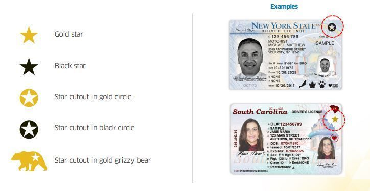 Does Your Id Have A Star On It How To Know If Your License Is