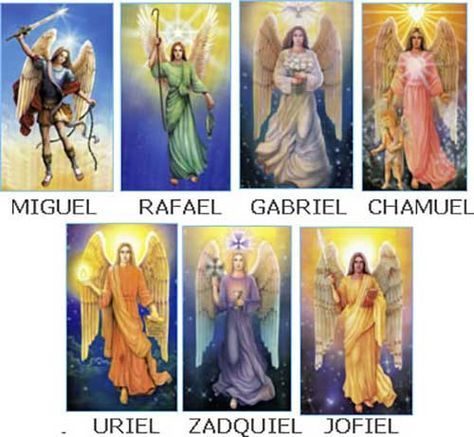 Imagen de los siete arcángeles de dios