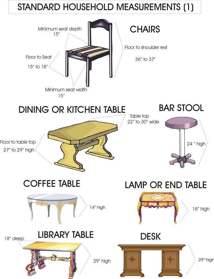 General Furniture Dimensions. 17 Best images about Standard Furniture Dimensions on Pinterest