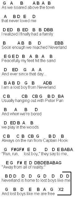 Flute Sheet Music: Lost Boy