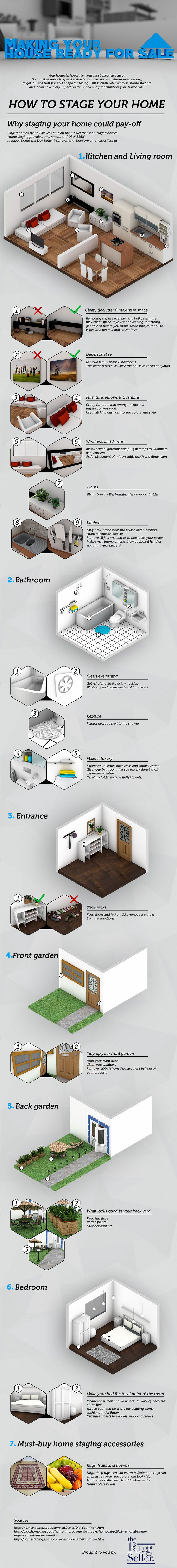 11 best Home Staging Ideas images on Pinterest | Centerpiece ideas ...