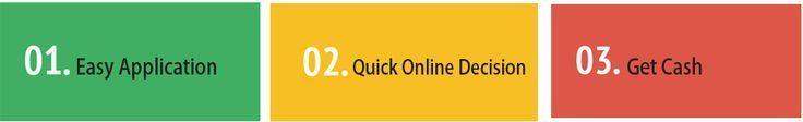 Installment #Loans For Bad #Credit offer you quick finance before you get your n #HealthInsuranceProvidersCorner