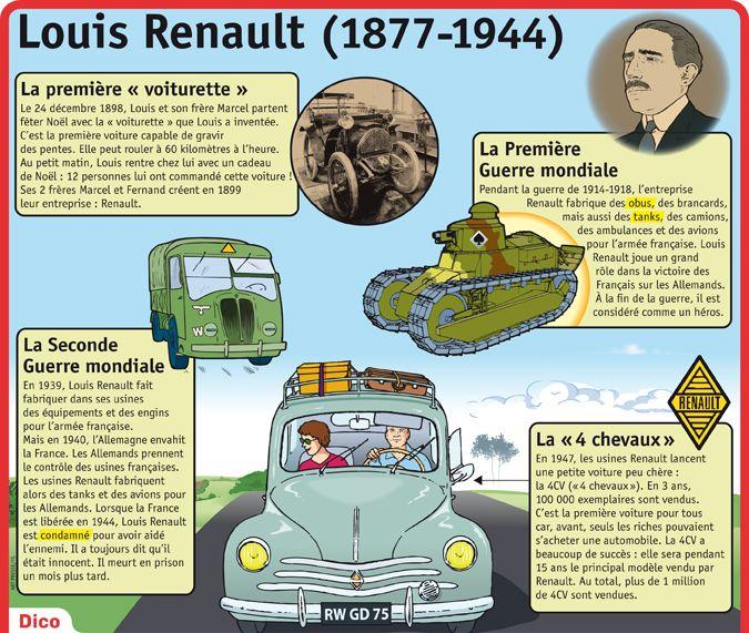 Fiche exposés : Louis Renault