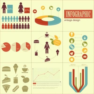 Infographics worden steeds populairder. Test van 9 tools om infographics mee te maken.