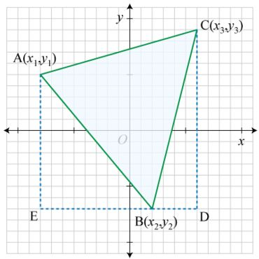 Best 25+ Vertices of a triangle ideas on Pinterest 2d shapes - triangular graph paper