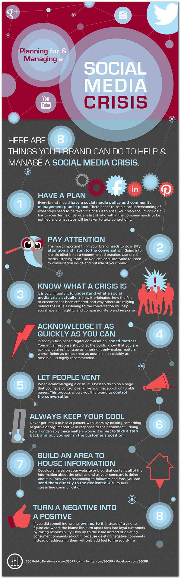 8 Steps to Planning for a Social Media-Crisis (Infographic)