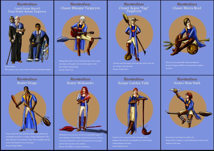 Ravenclaw Asoiaf Quidditch 1 by guad on DeviantArt