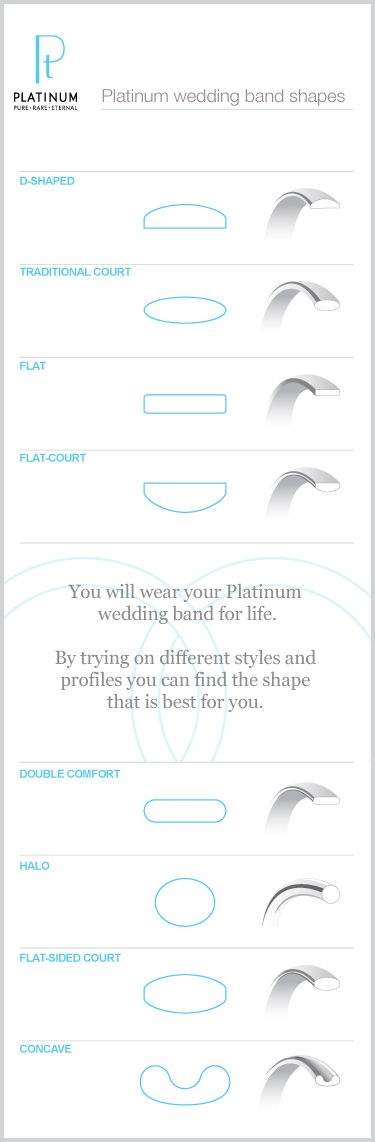 5 graphics to help you choose the perfect ring: Wedding Band Shapes