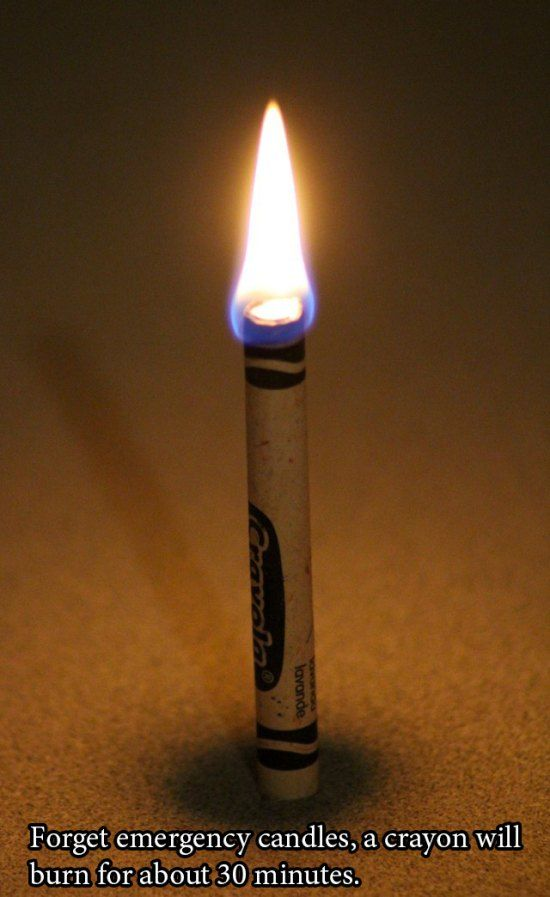 Forget emergency candles, a crayon will burn for about 30 minutes.